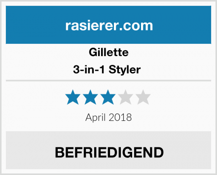 Gillette 3-in-1 Styler  Test